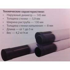 Фильтры ПП на ПВХ обсадной трубе
