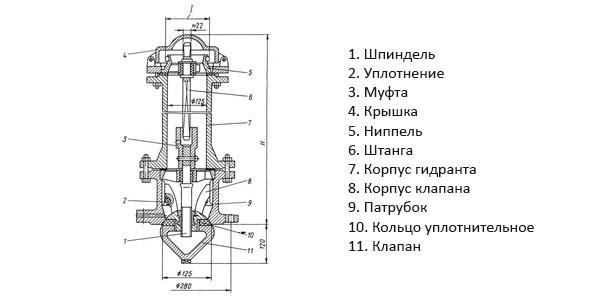 Устройство подземного пожарного гидранта